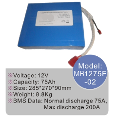 MB1275F-02